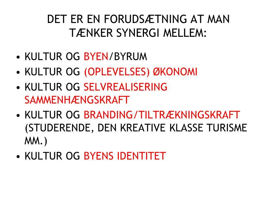 DET ER EN FORUDSÆTNING AT MAN TÆNKER SYNERGI MELLEM: