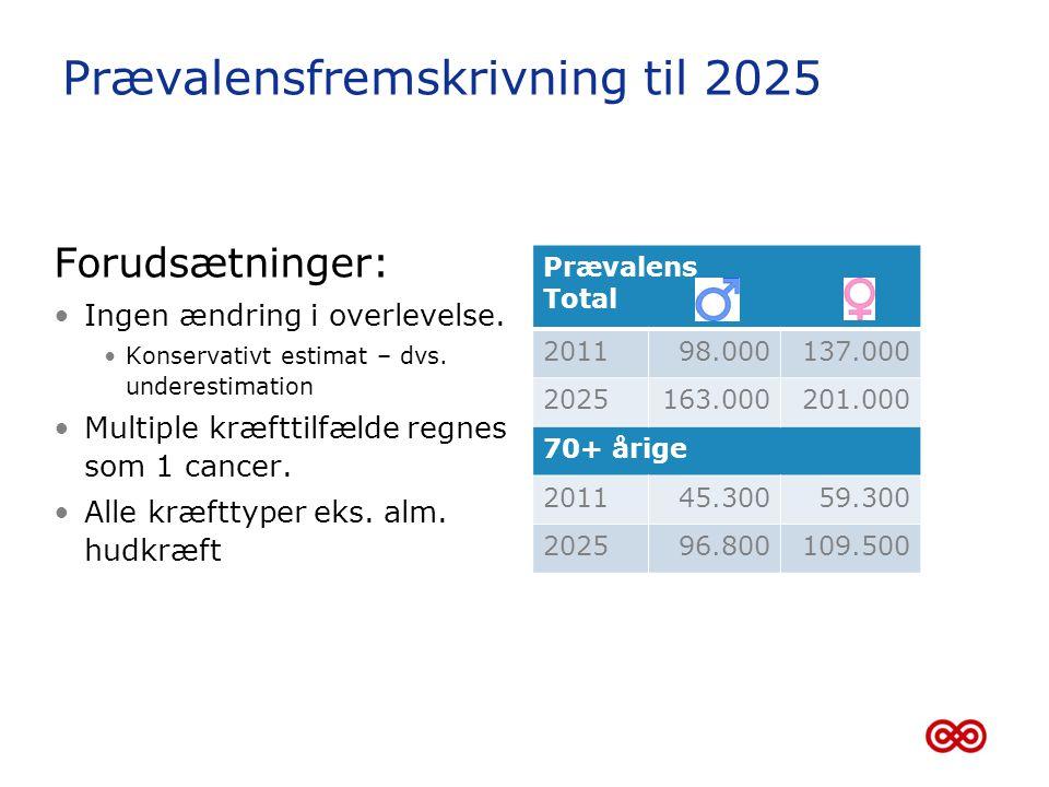 Prævalensfremskrivning til 2025