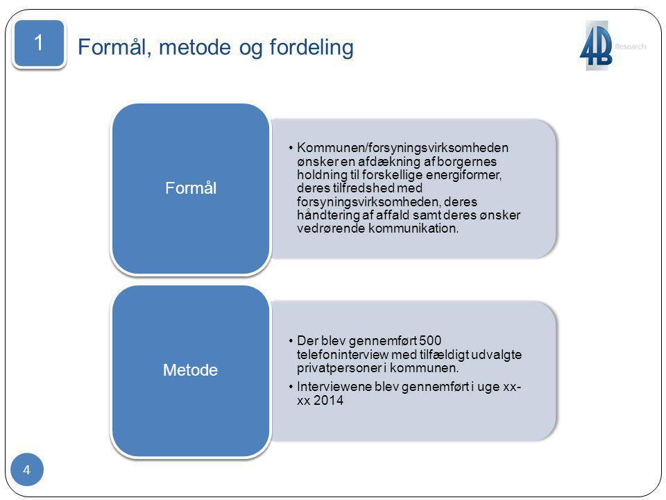 Formål, metode og fordeling