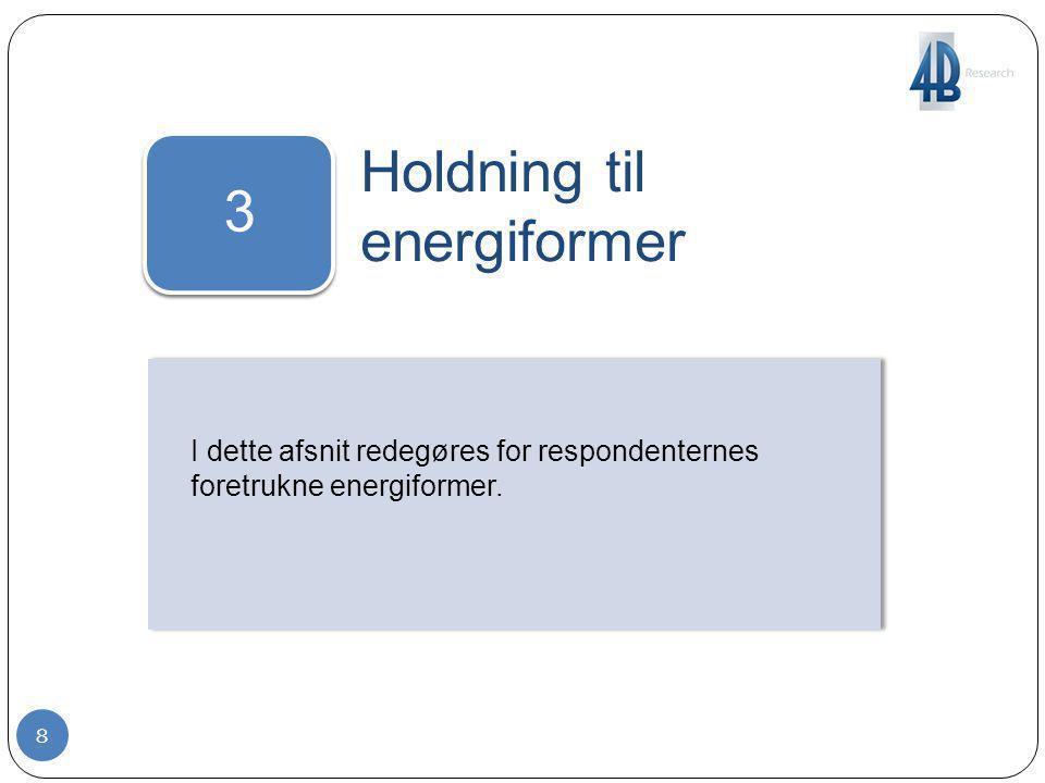 Holdning til energiformer