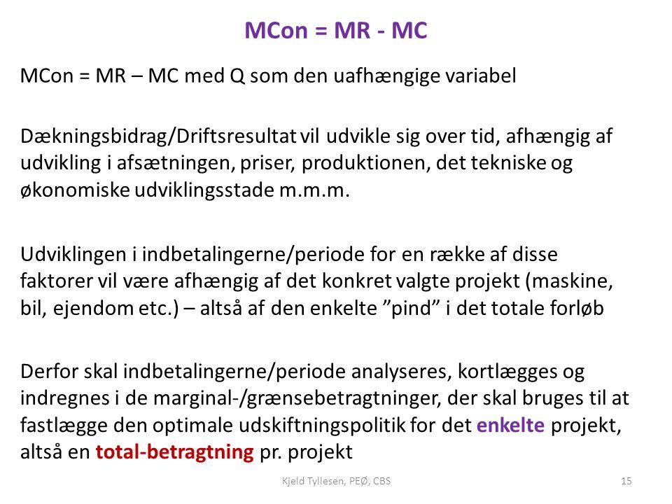 MCon = MR - MC MCon = MR – MC med Q som den uafhængige variabel