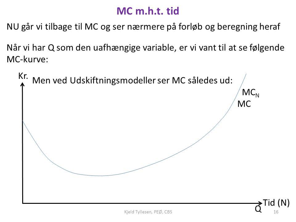 MC m.h.t. tid NU går vi tilbage til MC og ser nærmere på forløb og beregning heraf.
