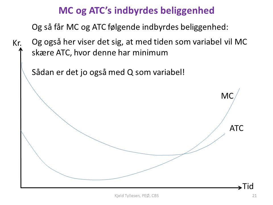 MC og ATC's indbyrdes beliggenhed