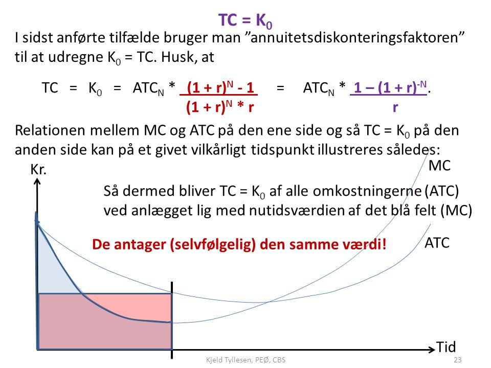 TC = K0 I sidst anførte tilfælde bruger man annuitetsdiskonteringsfaktoren til at udregne K0 = TC. Husk, at.