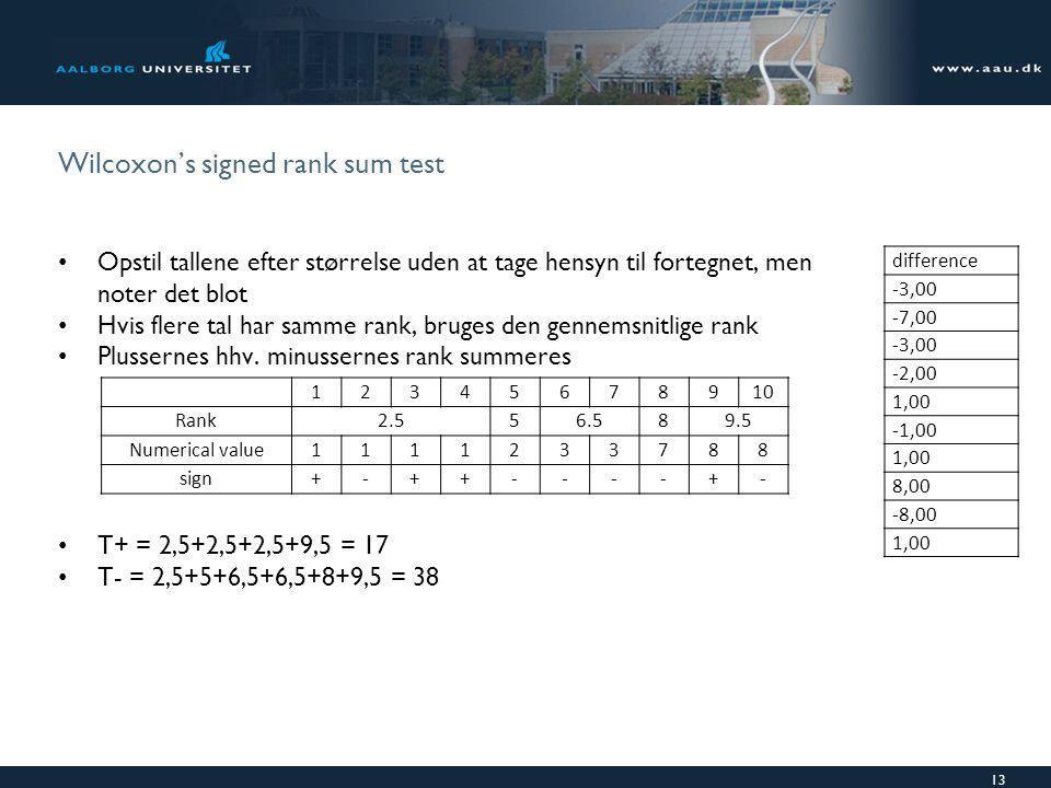 Wilcoxon's signed rank sum test