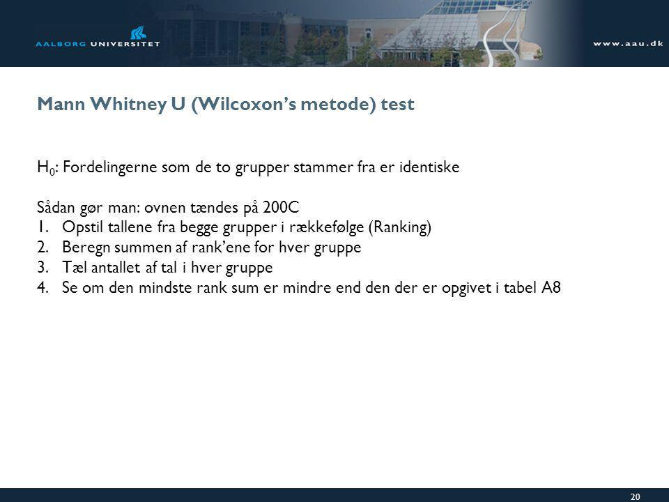 Mann Whitney U (Wilcoxon's metode) test