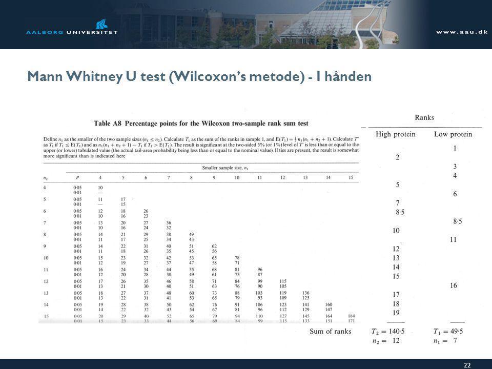 Mann Whitney U test (Wilcoxon's metode) - I hånden