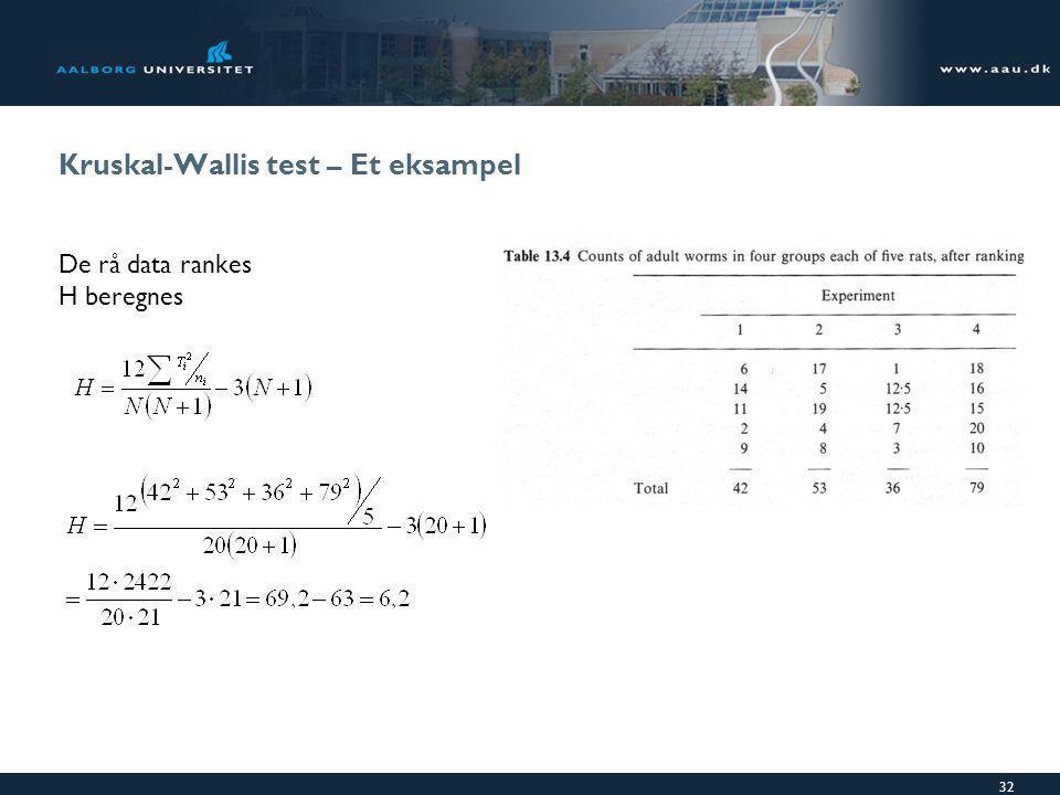 Kruskal-Wallis test – Et eksampel