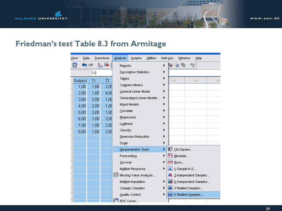 Friedman's test Table 8.3 from Armitage