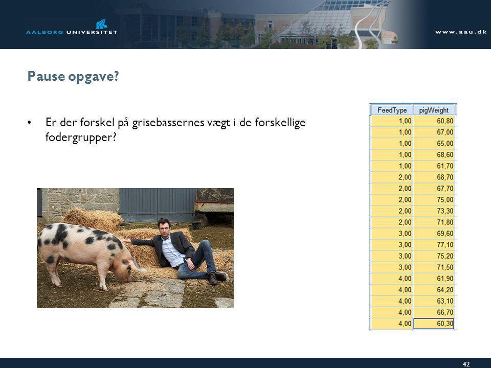 Pause opgave Er der forskel på grisebassernes vægt i de forskellige fodergrupper