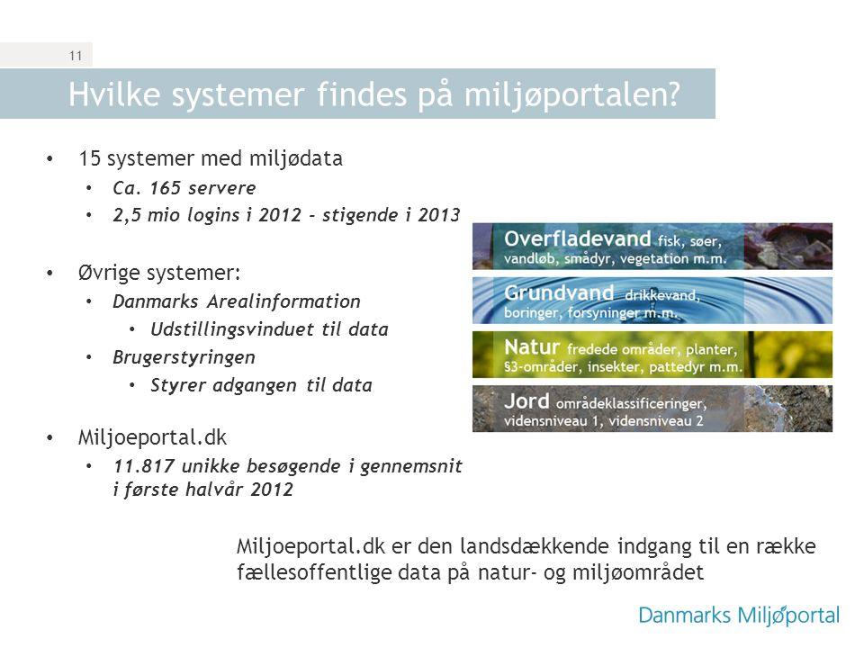 Hvilke systemer findes på miljøportalen
