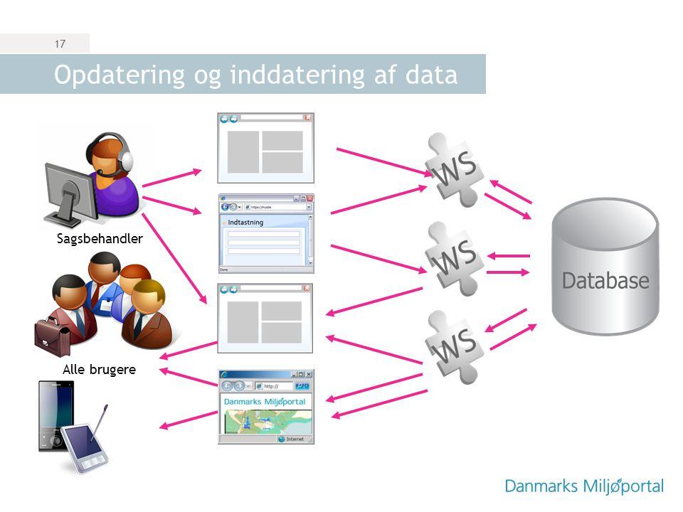 Opdatering og inddatering af data