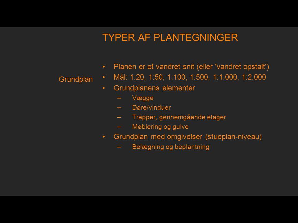 TYPER AF PLANTEGNINGER