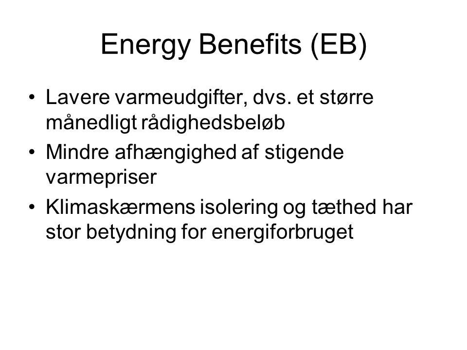 Energy Benefits (EB) Lavere varmeudgifter, dvs. et større månedligt rådighedsbeløb. Mindre afhængighed af stigende varmepriser.