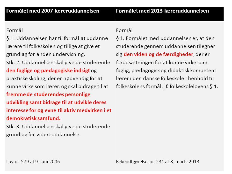 Formålet med 2007-læreruddannelsen Formålet med 2013-læreruddannelsen