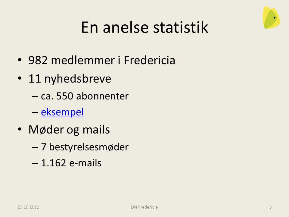 En anelse statistik 982 medlemmer i Fredericia 11 nyhedsbreve