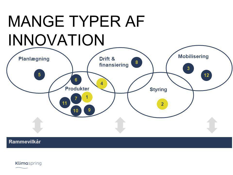 Mange typer af innovation