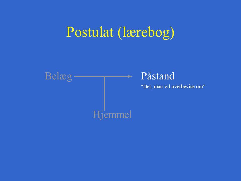 Postulat (lærebog) Belæg Påstand Det, man vil overbevise om Hjemmel