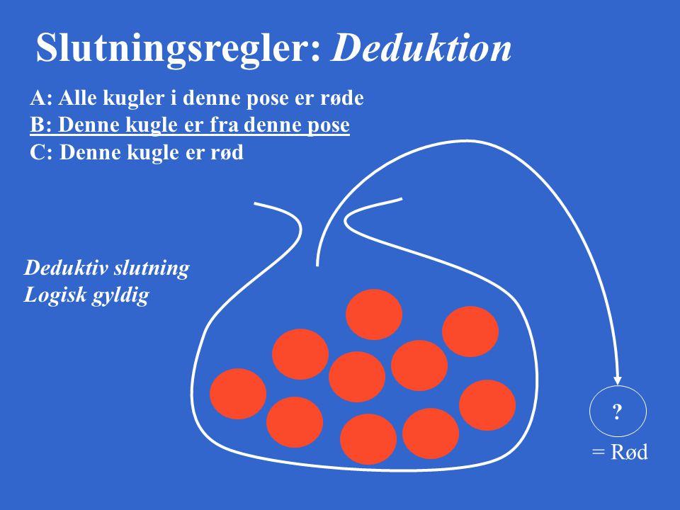 Slutningsregler: Deduktion