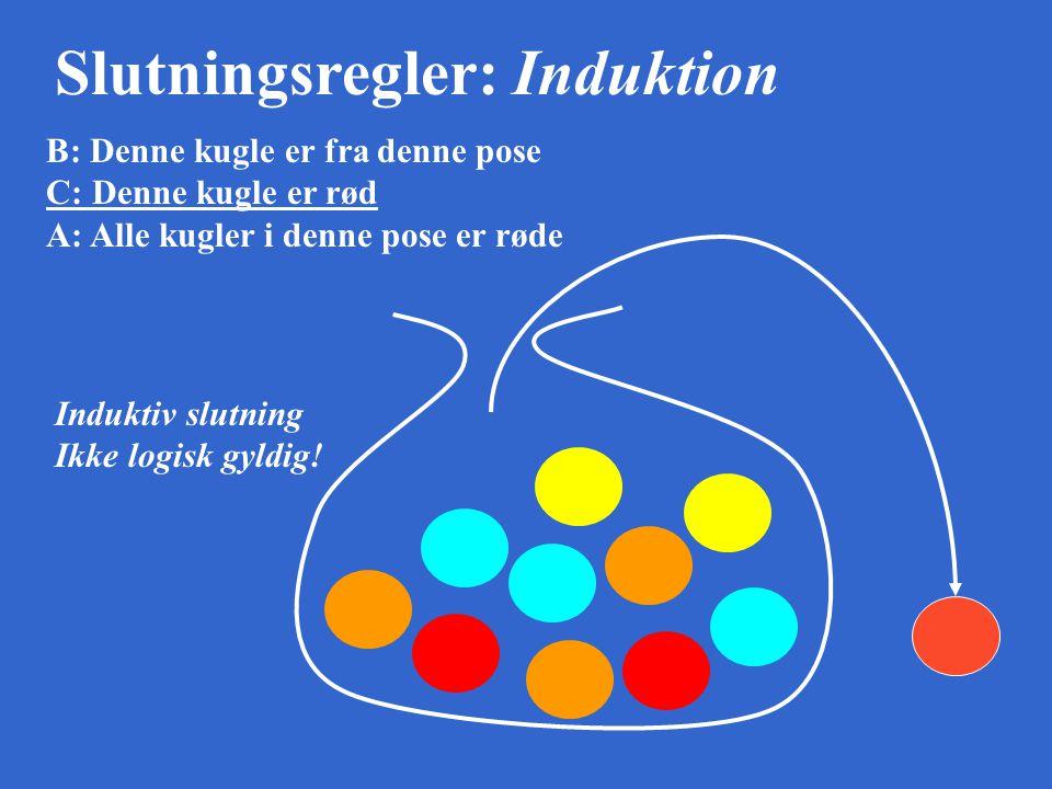 Slutningsregler: Induktion