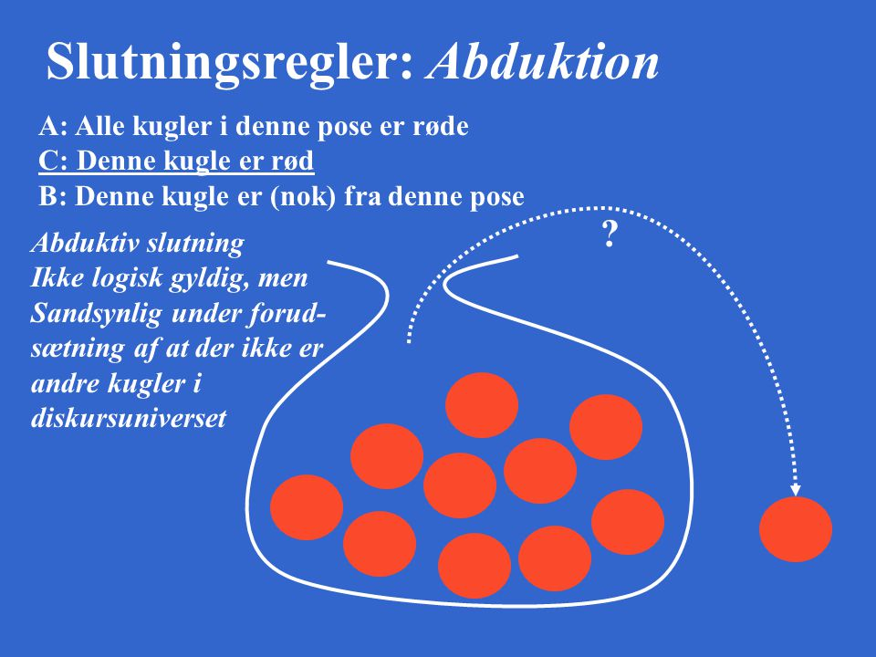 Slutningsregler: Abduktion