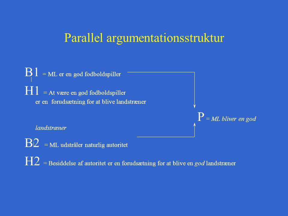 Parallel argumentationsstruktur