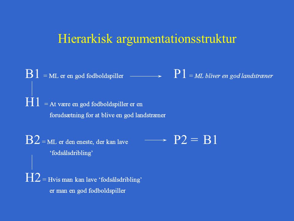 Hierarkisk argumentationsstruktur