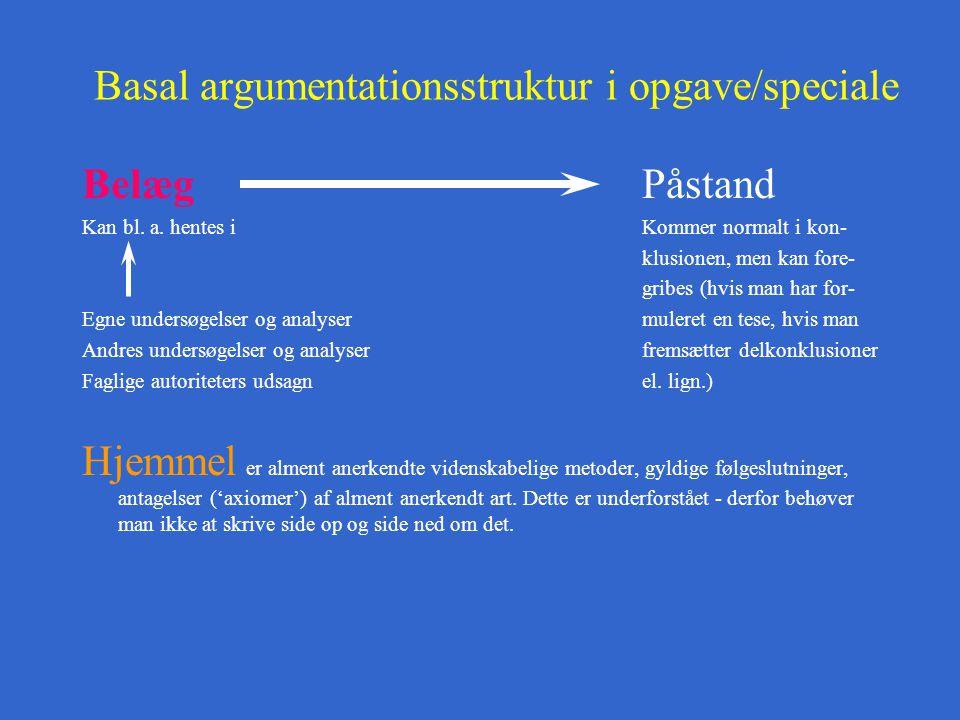 Basal argumentationsstruktur i opgave/speciale