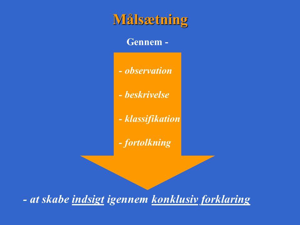 Målsætning - at skabe indsigt igennem konklusiv forklaring Gennem -