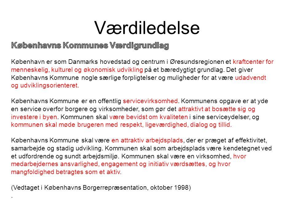 Værdiledelse - Københavns Kommunes Værdigrundlag