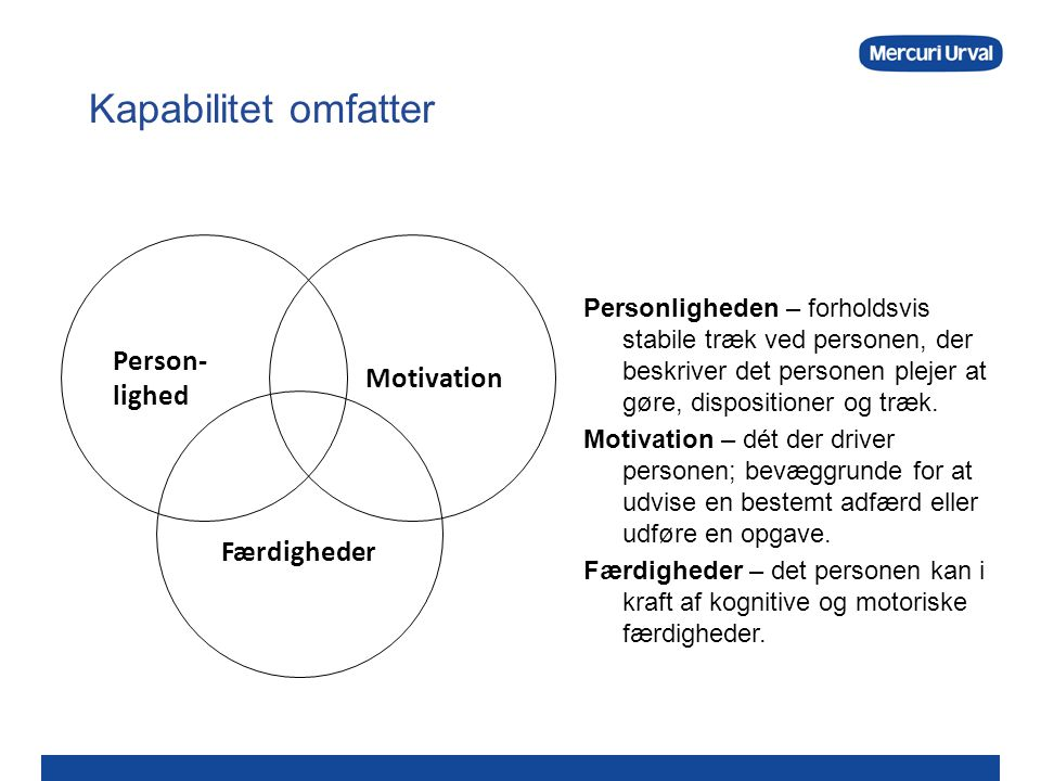 Kapabilitet omfatter Person- Motivation lighed Færdigheder