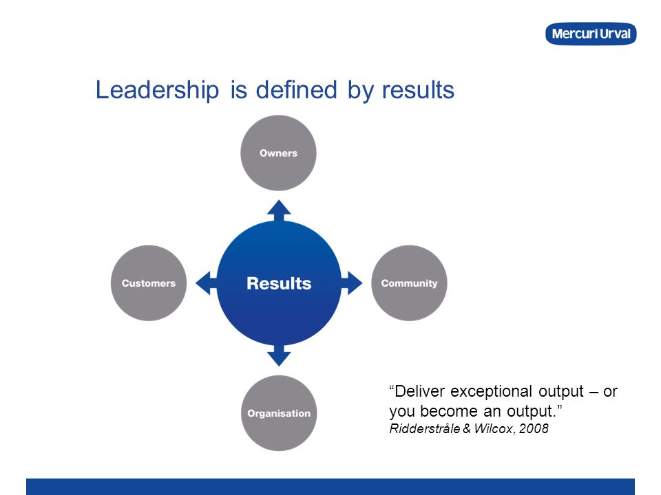 Leadership is defined by results