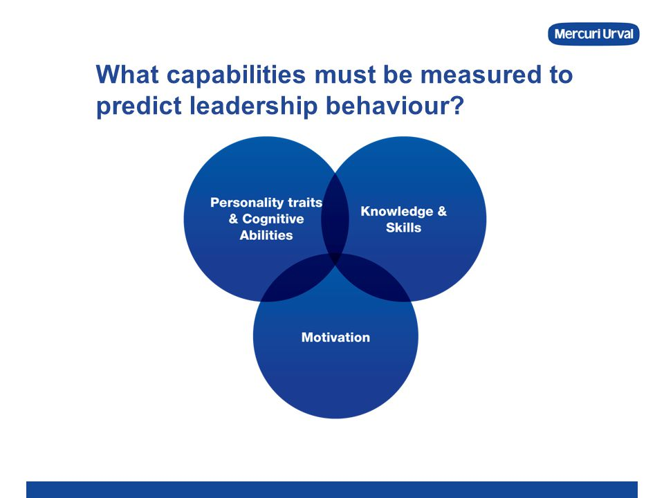 What capabilities must be measured to predict leadership behaviour