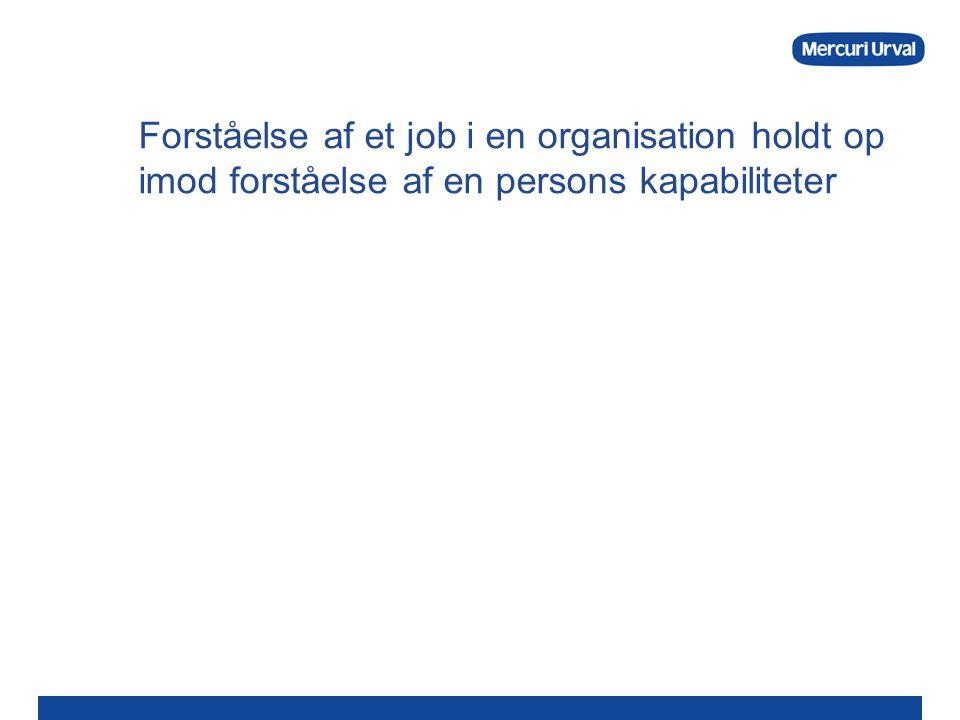 Forståelse af et job i en organisation holdt op imod forståelse af en persons kapabiliteter