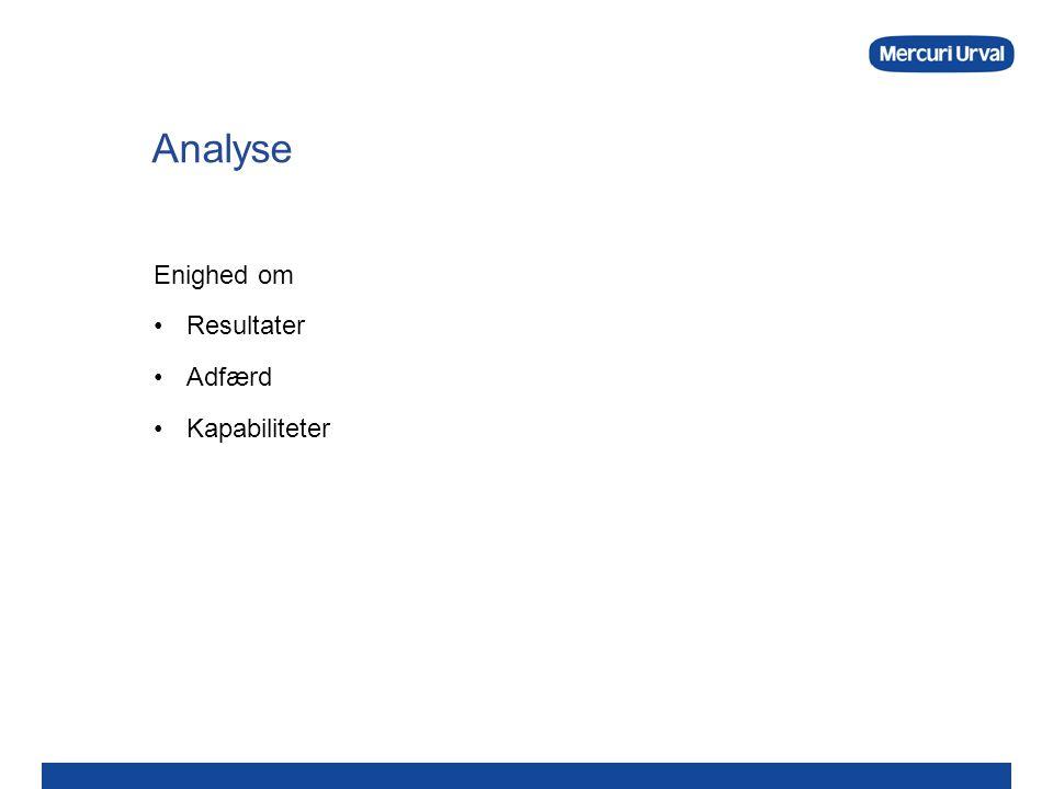 Analyse Enighed om Resultater Adfærd Kapabiliteter