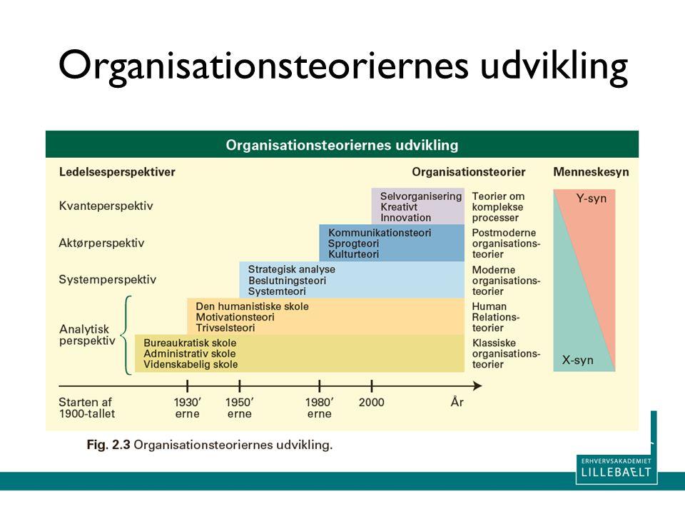 Organisationsteoriernes udvikling