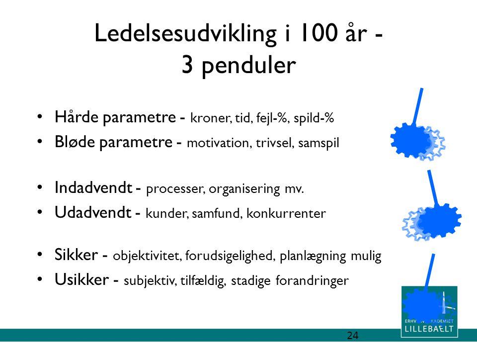 Ledelsesudvikling i 100 år - 3 penduler