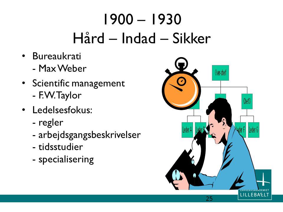 1900 – 1930 Hård – Indad – Sikker Bureaukrati - Max Weber