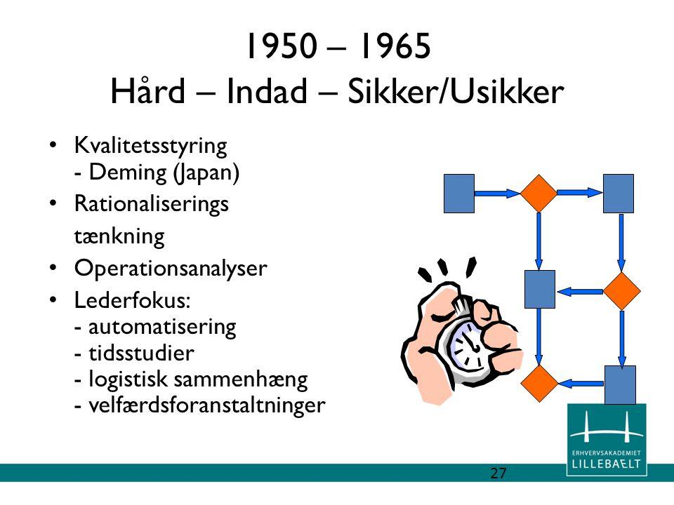 1950 – 1965 Hård – Indad – Sikker/Usikker