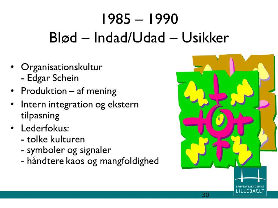 1985 – 1990 Blød – Indad/Udad – Usikker