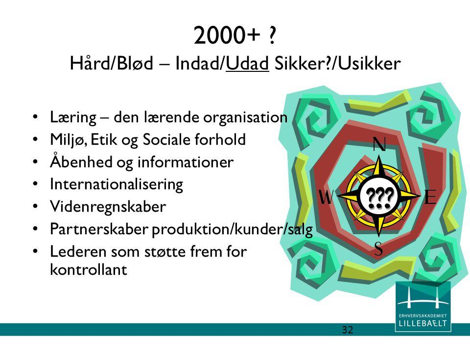 2000+ Hård/Blød – Indad/Udad Sikker /Usikker