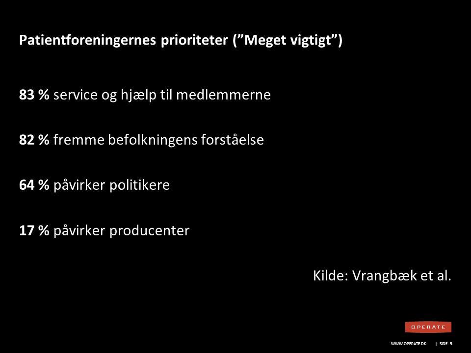 Patientforeningernes prioriteter ( Meget vigtigt )