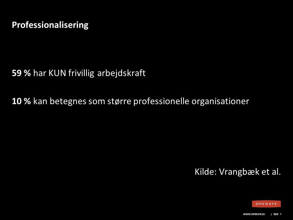 Professionalisering 59 % har KUN frivillig arbejdskraft 10 % kan betegnes som større professionelle organisationer Kilde: Vrangbæk et al.