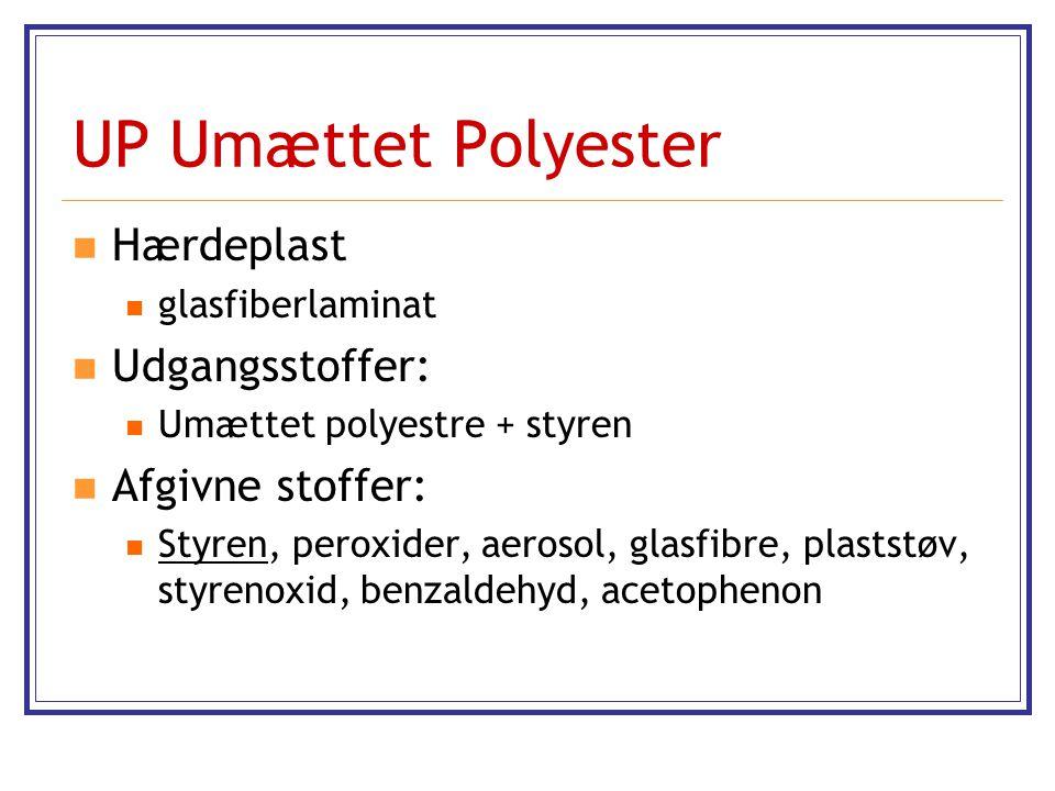 UP Umættet Polyester Hærdeplast Udgangsstoffer: Afgivne stoffer:
