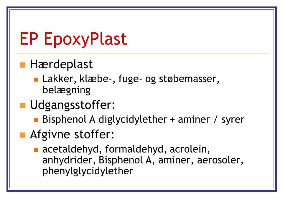 EP EpoxyPlast Hærdeplast Udgangsstoffer: Afgivne stoffer: