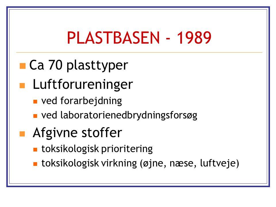 PLASTBASEN - 1989 Ca 70 plasttyper Luftforureninger Afgivne stoffer