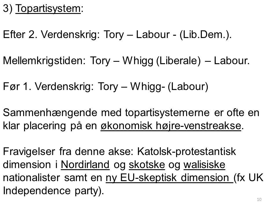 3) Topartisystem: Efter 2. Verdenskrig: Tory – Labour - (Lib.Dem.). Mellemkrigstiden: Tory – Whigg (Liberale) – Labour.