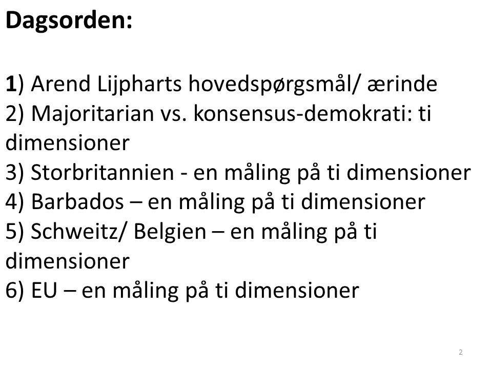 Dagsorden: 1) Arend Lijpharts hovedspørgsmål/ ærinde