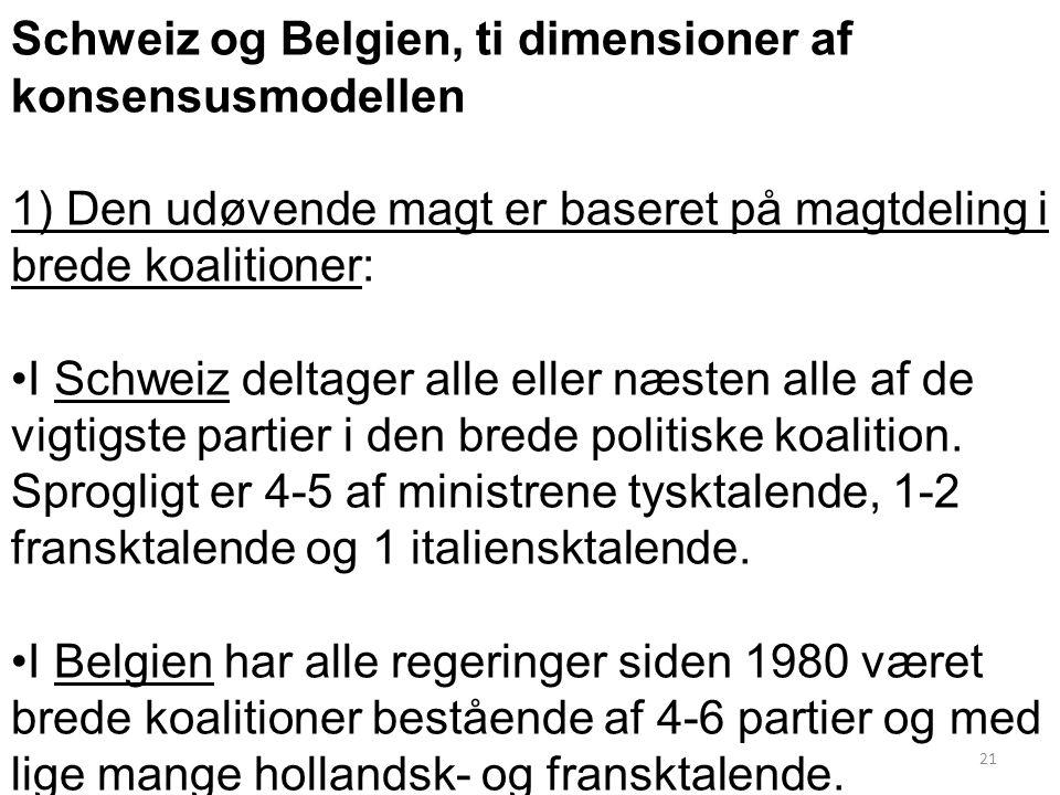 Schweiz og Belgien, ti dimensioner af konsensusmodellen