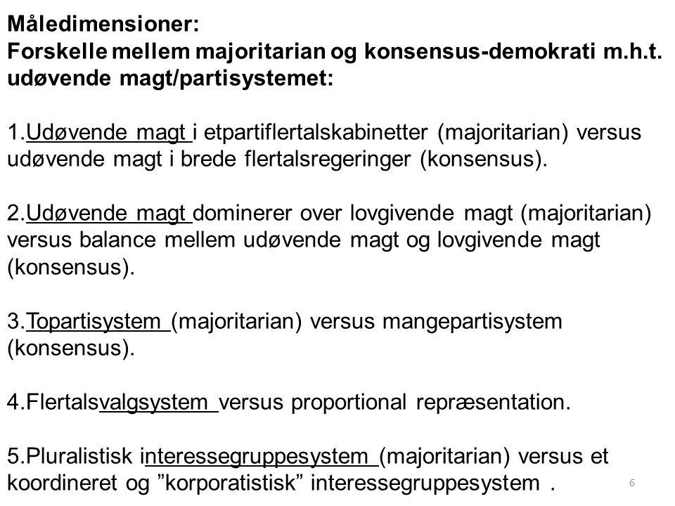 Måledimensioner: Forskelle mellem majoritarian og konsensus-demokrati m.h.t. udøvende magt/partisystemet:
